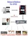 Monitoreo de alarmas vía GPRS